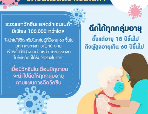 ความรู้เบื้องต้น วัคซีนโควิด-19