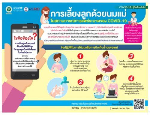 4 ขั้นตอนเลี้ยงลูกด้วยนมแม่อย่างปลอดภัย ในสถานการณ์การแพร่ระบาดของโควิด19